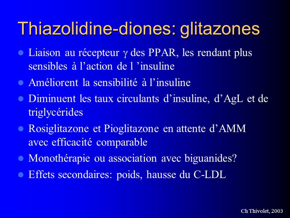 Thiazolidine-diones: glitazones