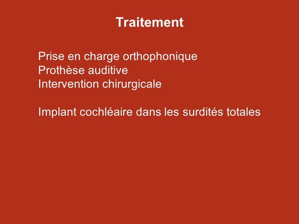 Traitement Prise en charge orthophonique Prothèse auditive