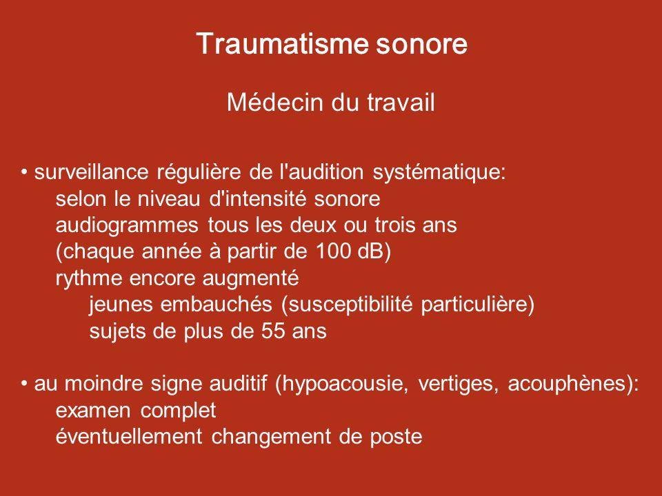 Traumatisme sonore Médecin du travail