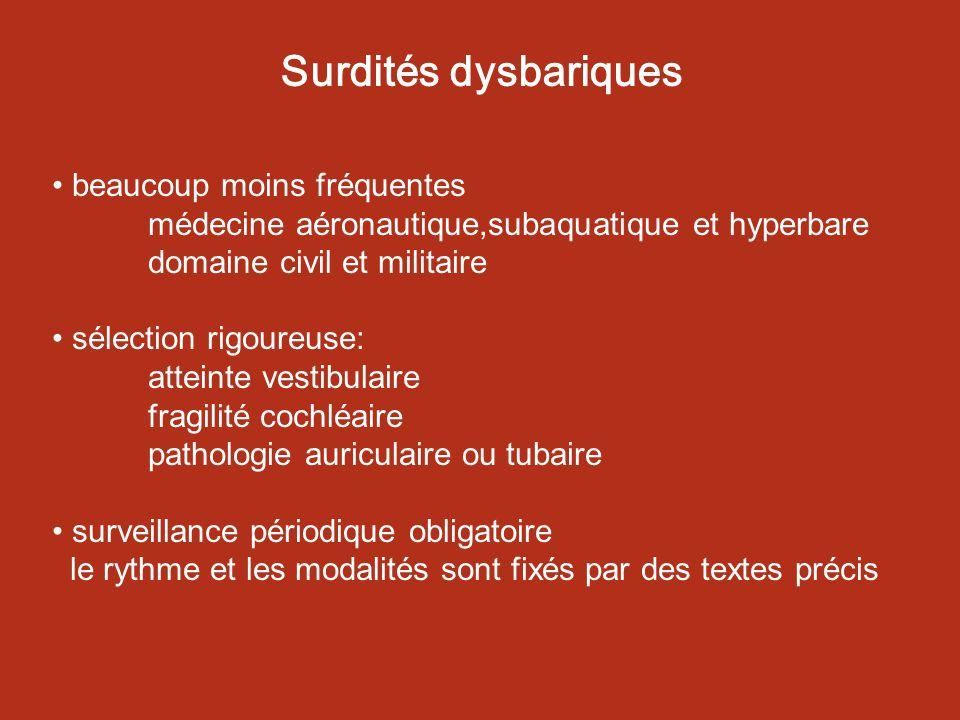Surdités dysbariques beaucoup moins fréquentes médecine aéronautique,subaquatique et hyperbare domaine civil et militaire.