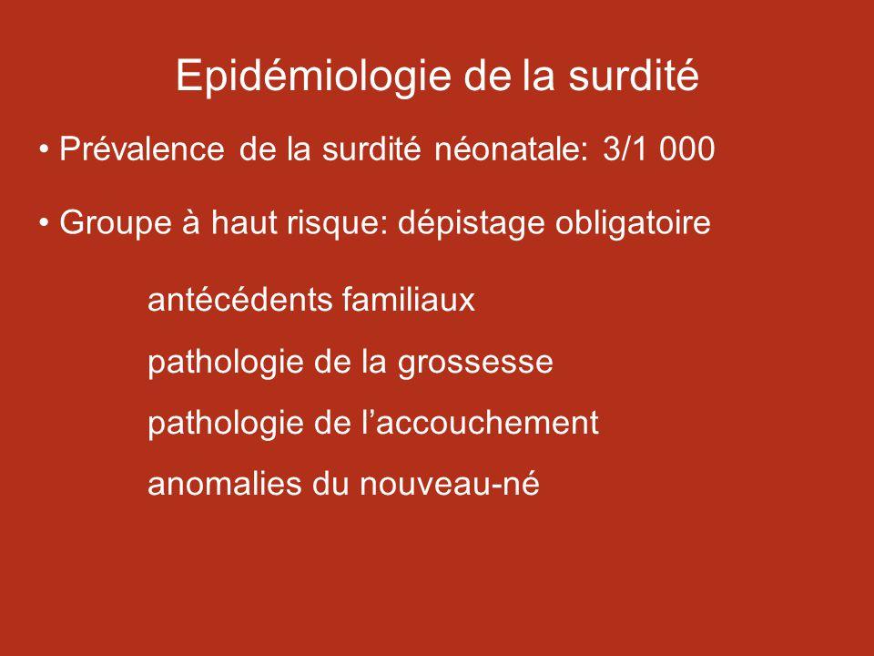 Epidémiologie de la surdité