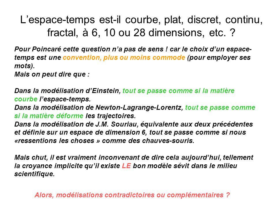 L'espace-temps est-il courbe, plat, discret, continu, fractal, à 6, 10 ou 28 dimensions, etc.