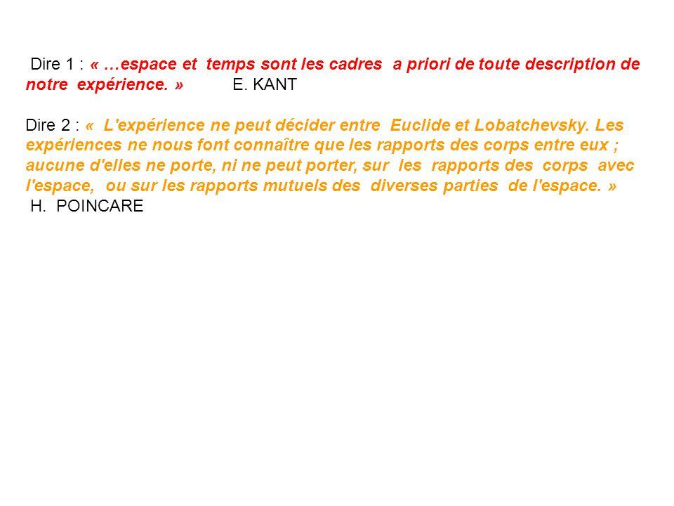 Dire 1 : « …espace et temps sont les cadres a priori de toute description de notre expérience. » E. KANT