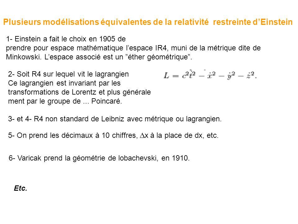 Plusieurs modélisations équivalentes de la relativité restreinte d'Einstein
