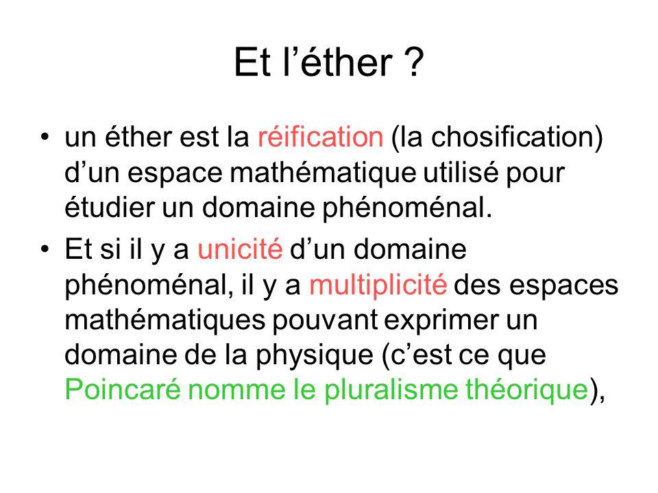 Et l'éther un éther est la réification (la chosification) d'un espace mathématique utilisé pour étudier un domaine phénoménal.