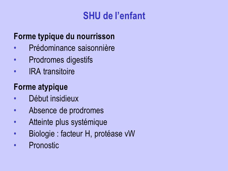SHU de l'enfant Forme typique du nourrisson Prédominance saisonnière