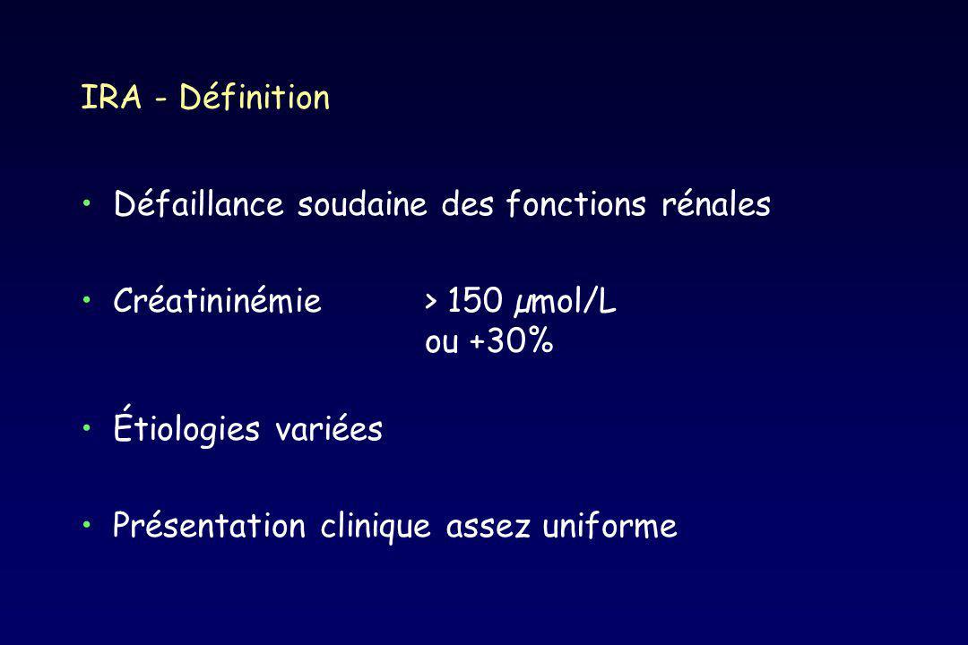 IRA - Définition Défaillance soudaine des fonctions rénales. Créatininémie > 150 µmol/L ou +30%