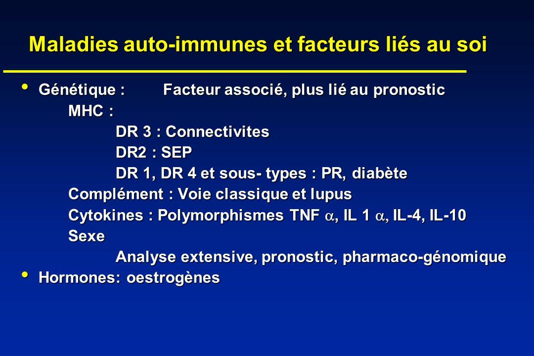 Maladies auto-immunes et facteurs liés au soi