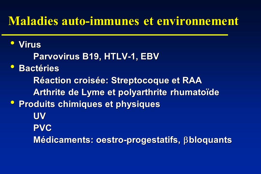 Maladies auto-immunes et environnement