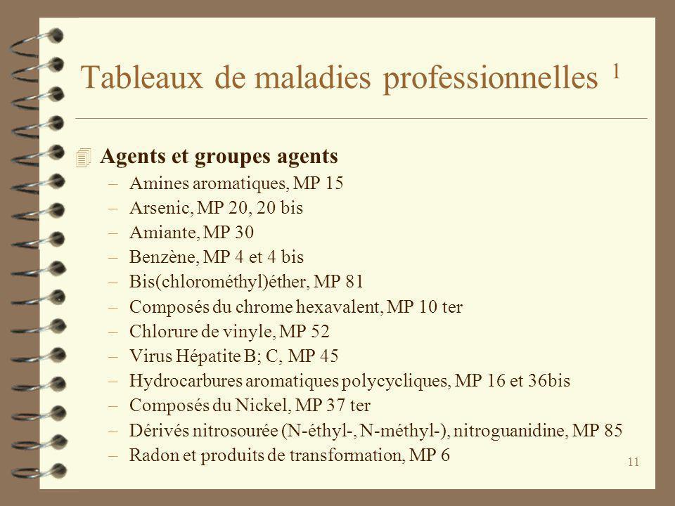 Tableaux de maladies professionnelles 1