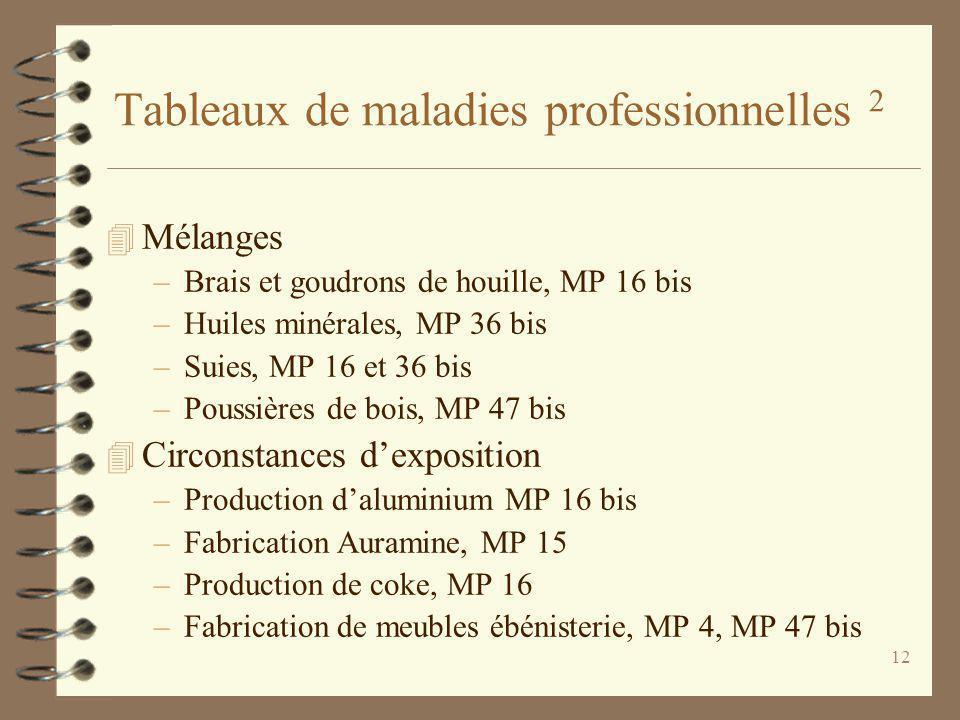 Tableaux de maladies professionnelles 2
