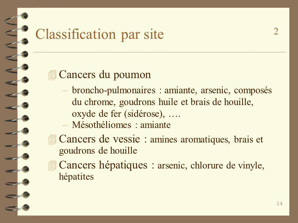 Classification par site 2