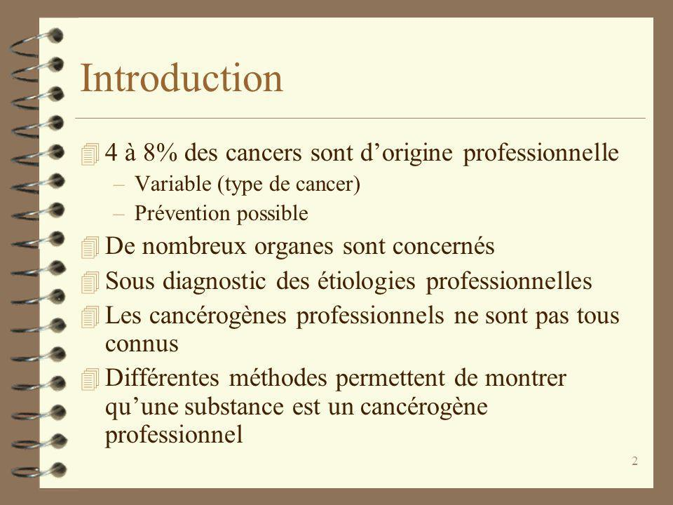 Introduction 4 à 8% des cancers sont d'origine professionnelle