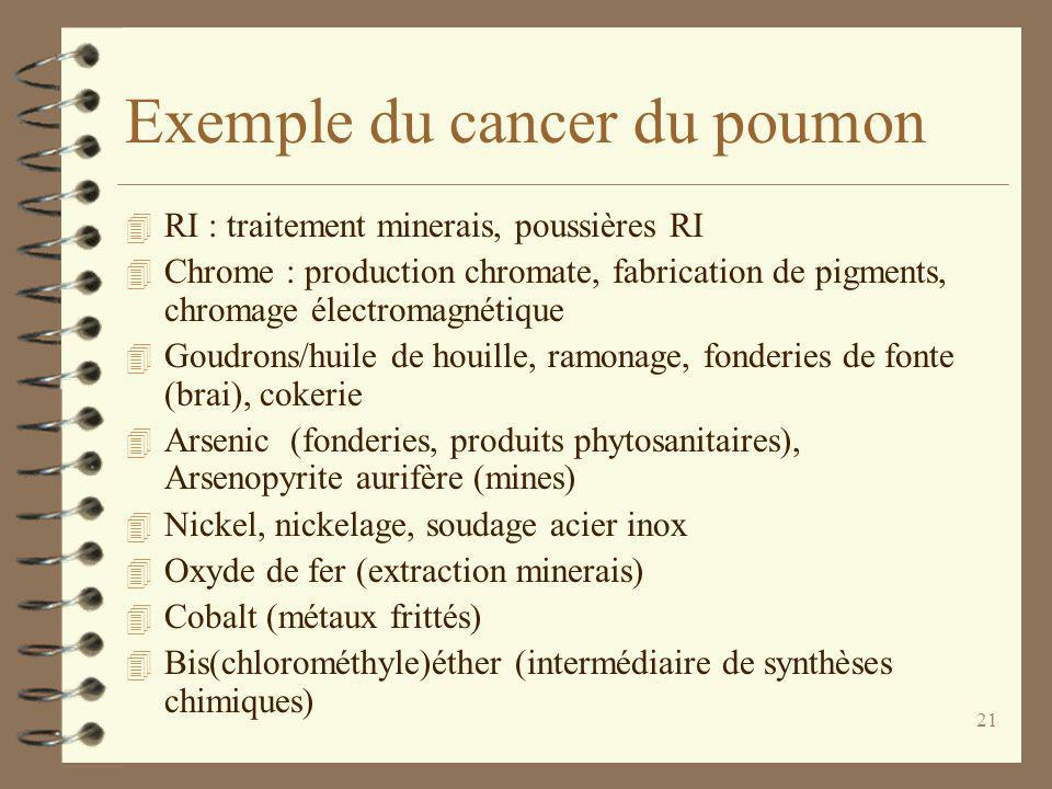 Exemple du cancer du poumon
