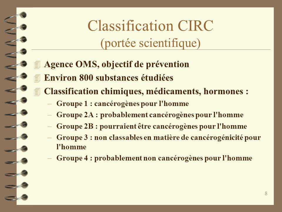 Classification CIRC (portée scientifique)