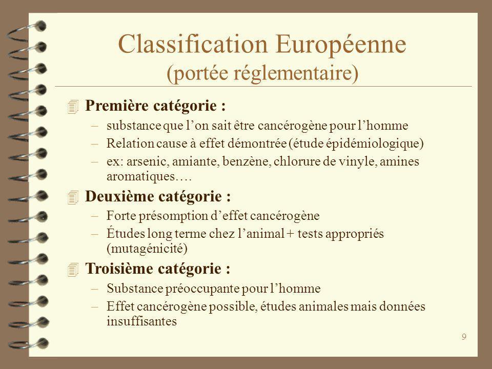 Classification Européenne (portée réglementaire)