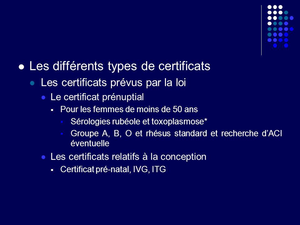 Les différents types de certificats