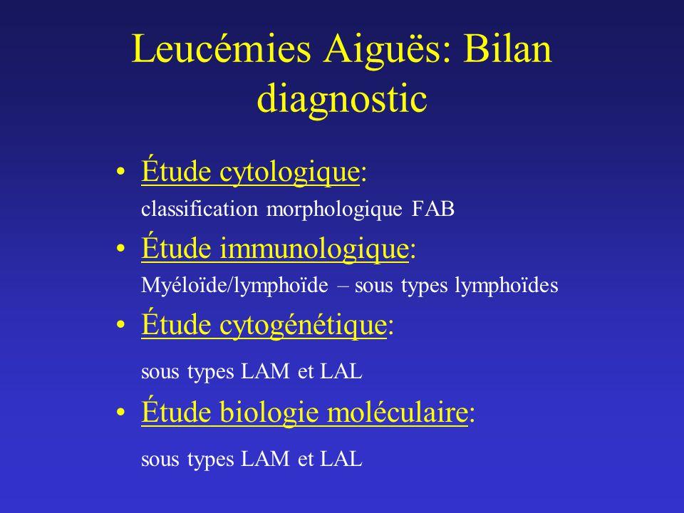 Leucémies Aiguës: Bilan diagnostic
