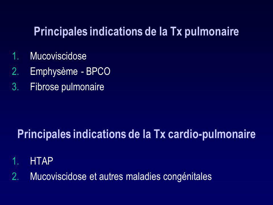 Principales indications de la Tx pulmonaire