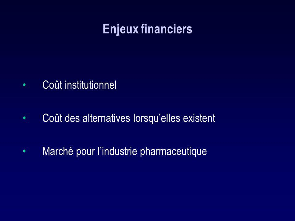 Enjeux financiers Coût institutionnel