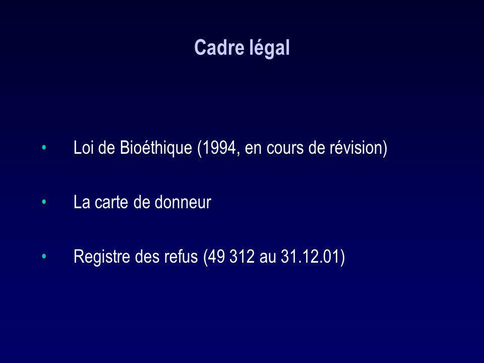 Cadre légal Loi de Bioéthique (1994, en cours de révision)
