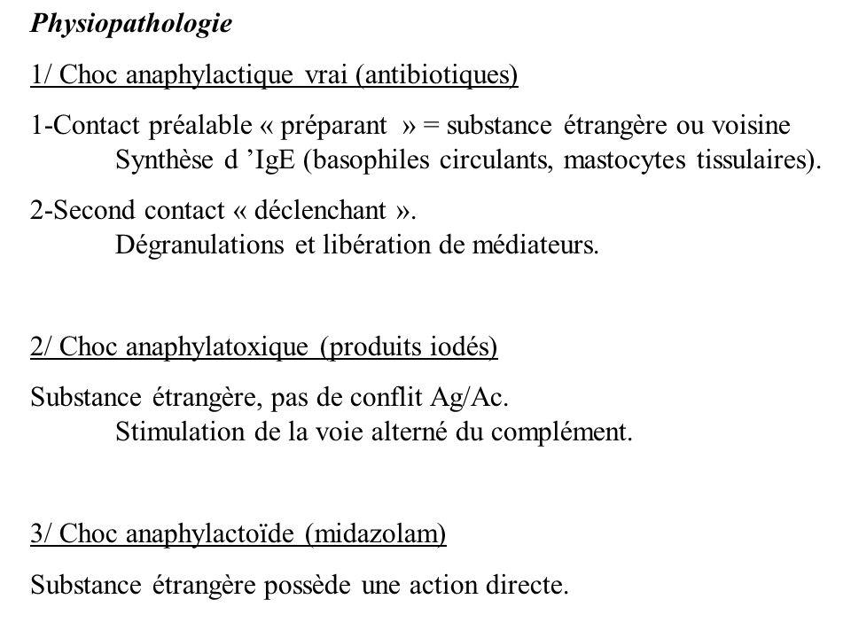 Physiopathologie 1/ Choc anaphylactique vrai (antibiotiques)