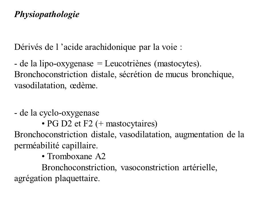 Physiopathologie Dérivés de l 'acide arachidonique par la voie :
