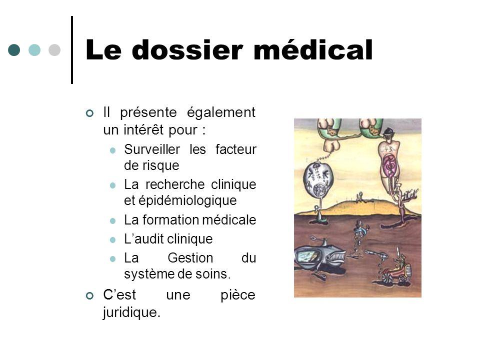 Le dossier médical Il présente également un intérêt pour :