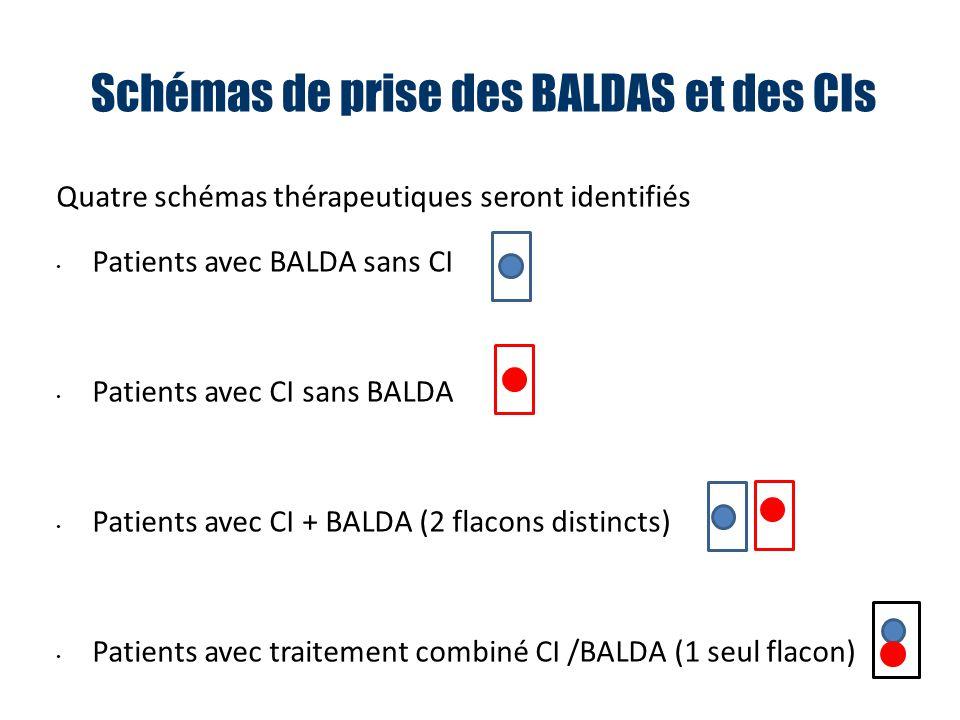 Schémas de prise des BALDAS et des CIs