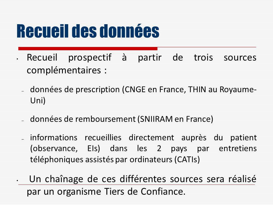 Recueil des données Recueil prospectif à partir de trois sources complémentaires : données de prescription (CNGE en France, THIN au Royaume- Uni)