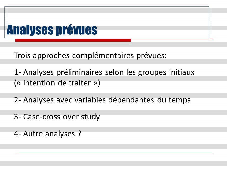 Analyses prévues Trois approches complémentaires prévues: