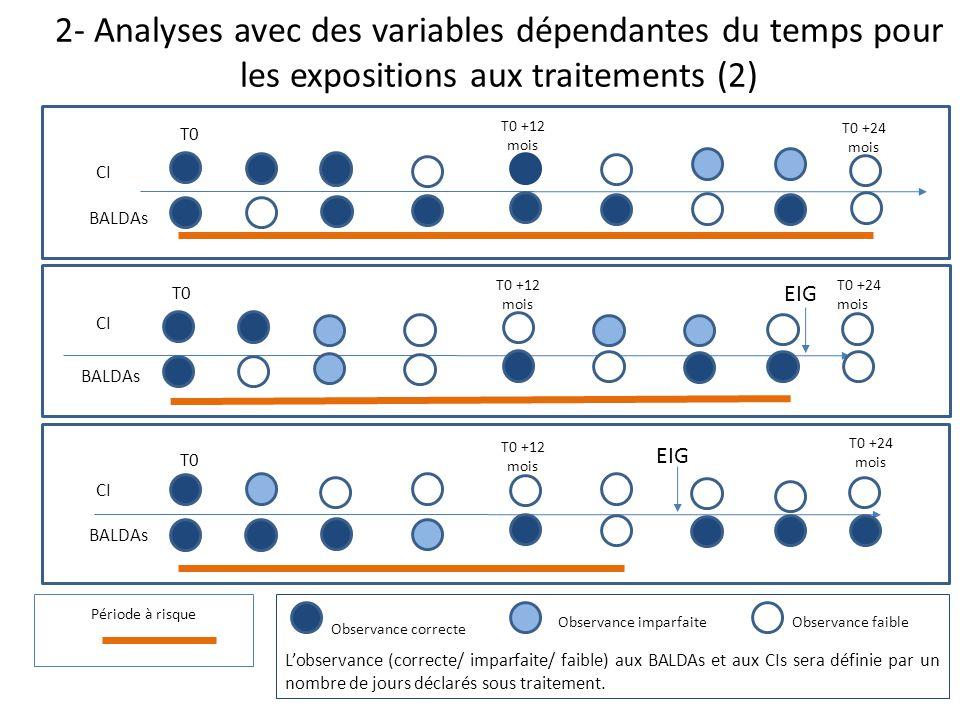 2- Analyses avec des variables dépendantes du temps pour les expositions aux traitements (2)