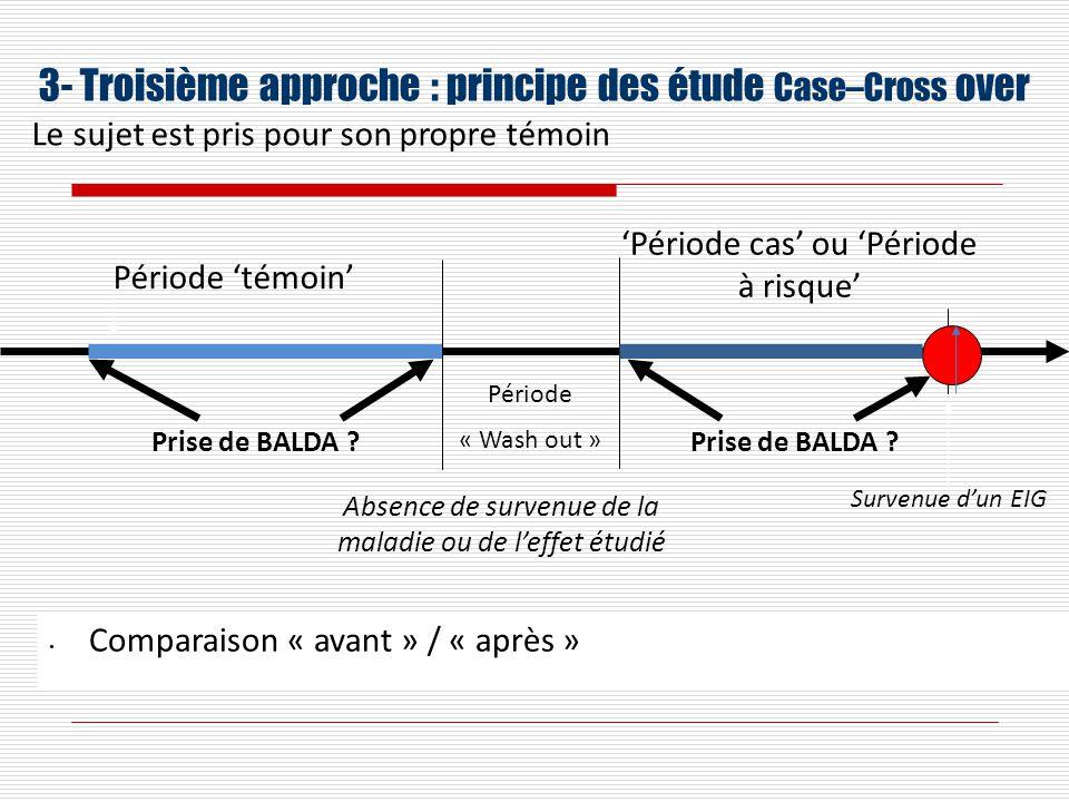 3- Troisième approche : principe des étude Case–Cross over
