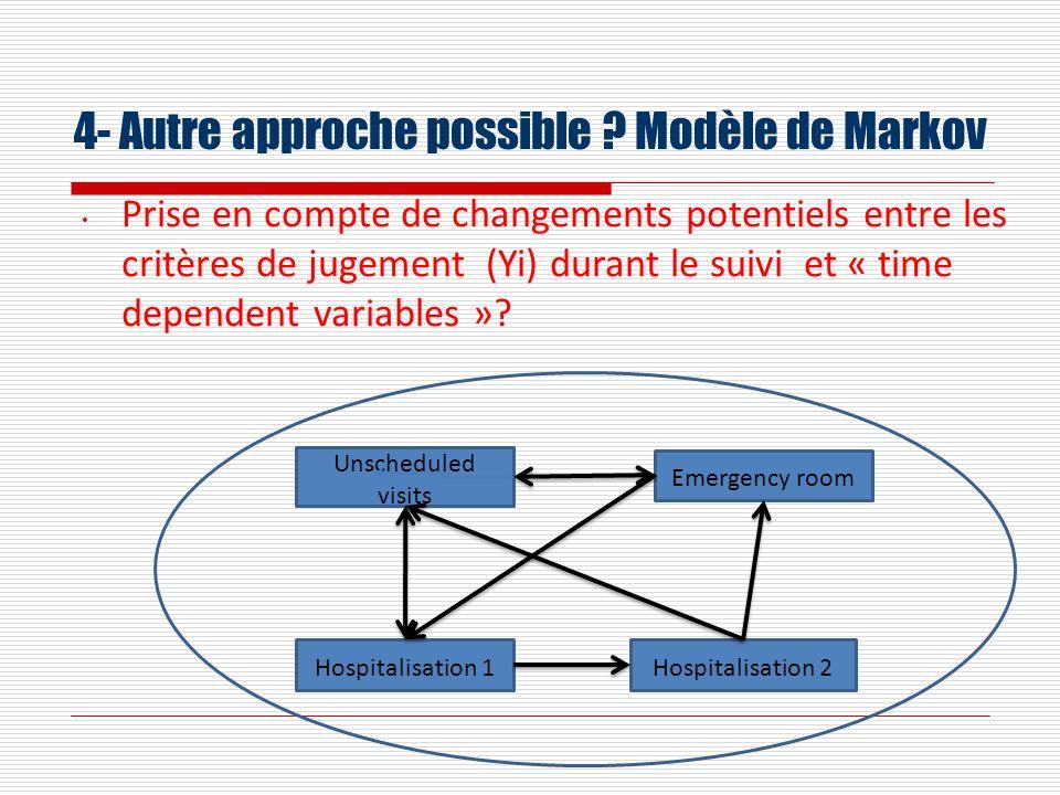 4- Autre approche possible Modèle de Markov