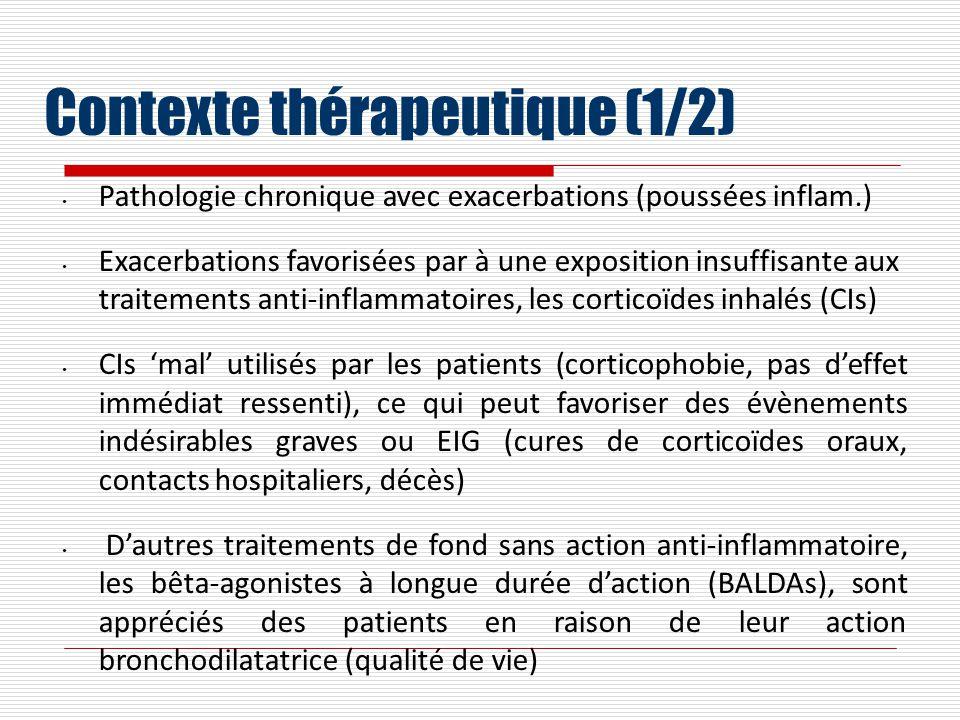Contexte thérapeutique (1/2)