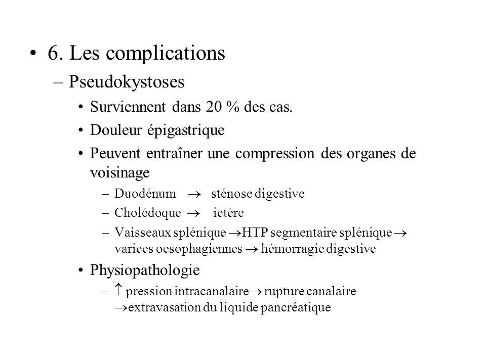 6. Les complications Pseudokystoses Surviennent dans 20 % des cas.