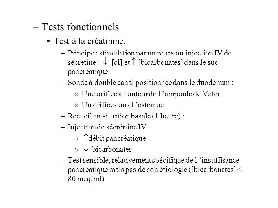 Tests fonctionnels Test à la créatinine.