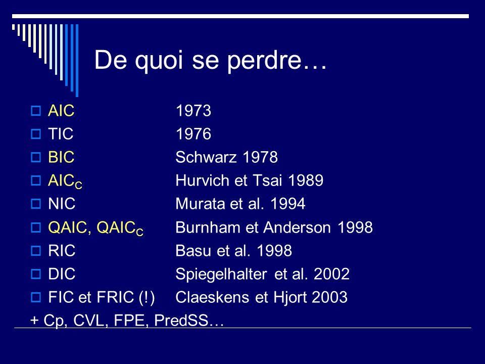 De quoi se perdre… AIC 1973 TIC 1976 BIC Schwarz 1978