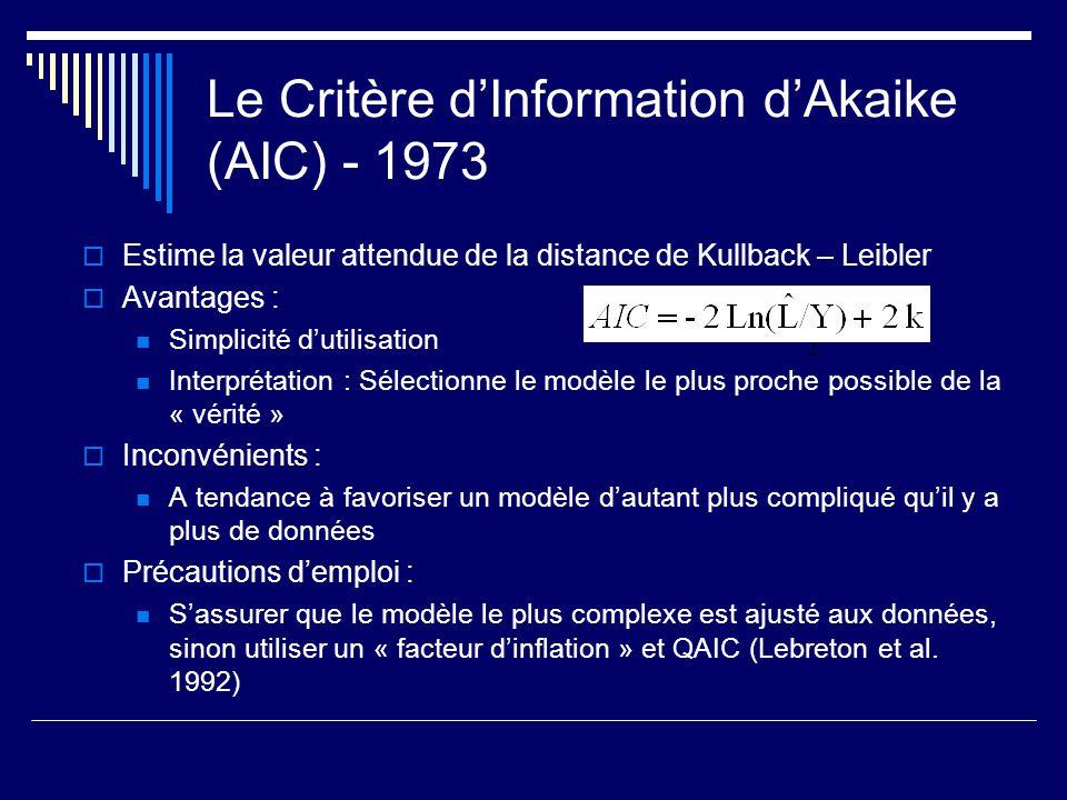 Le Critère d'Information d'Akaike (AIC) - 1973