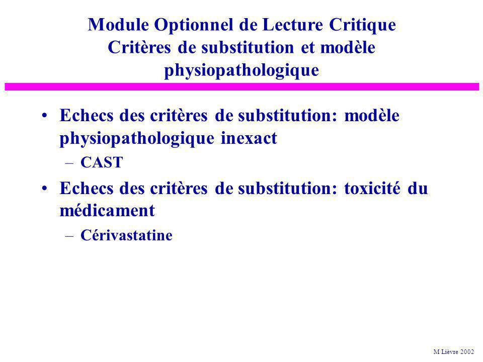 Echecs des critères de substitution: modèle physiopathologique inexact