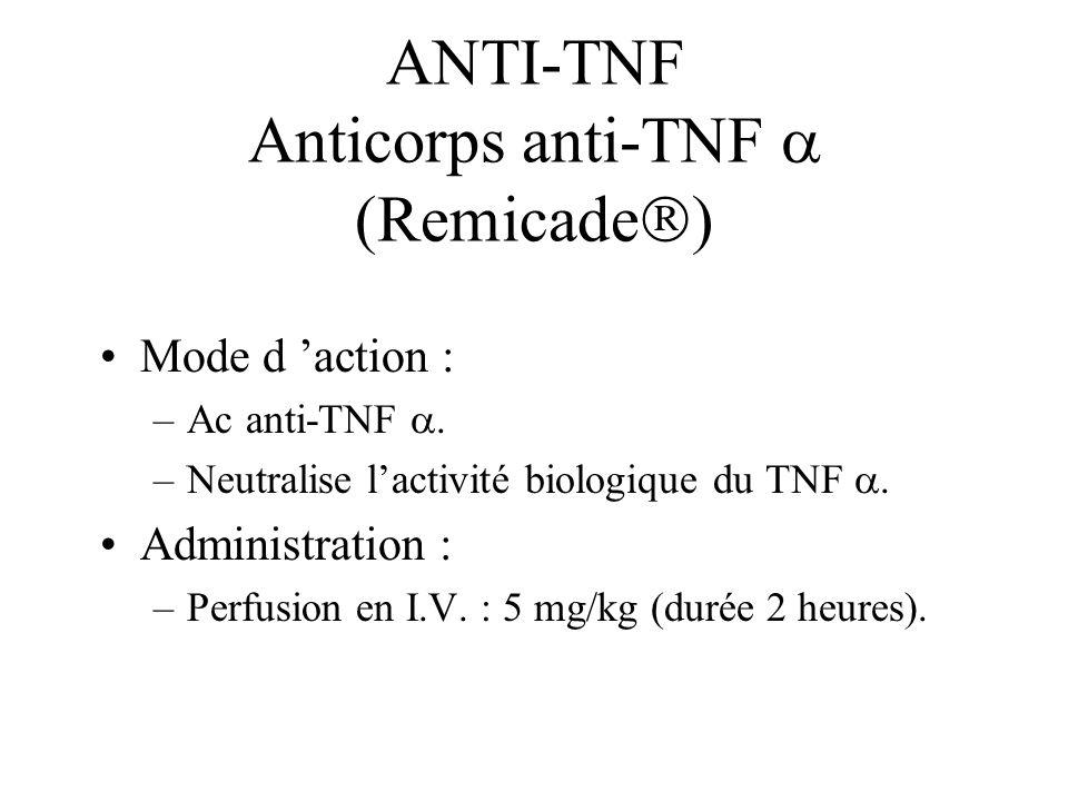 ANTI-TNF Anticorps anti-TNF  (Remicade)