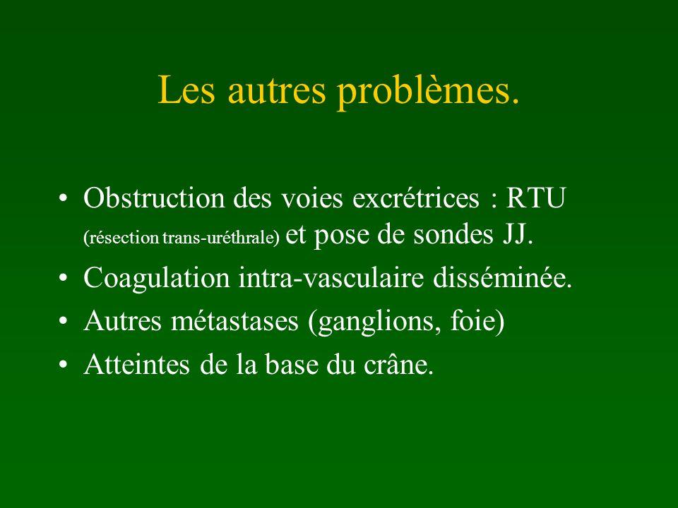 Les autres problèmes. Obstruction des voies excrétrices : RTU (résection trans-uréthrale) et pose de sondes JJ.