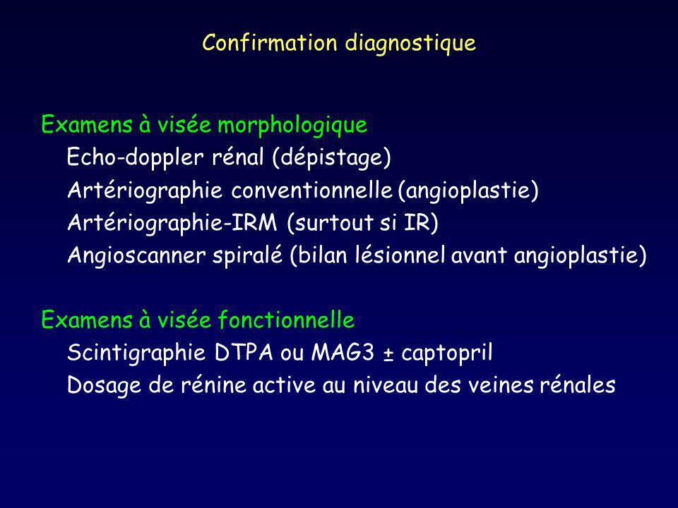 Confirmation diagnostique