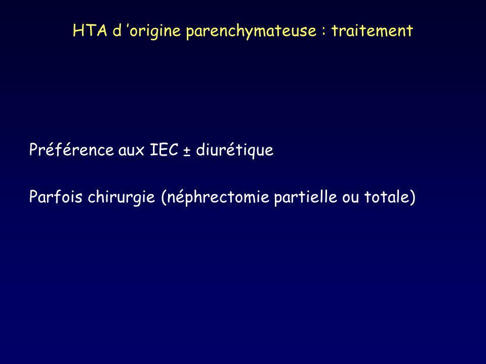 HTA d 'origine parenchymateuse : traitement