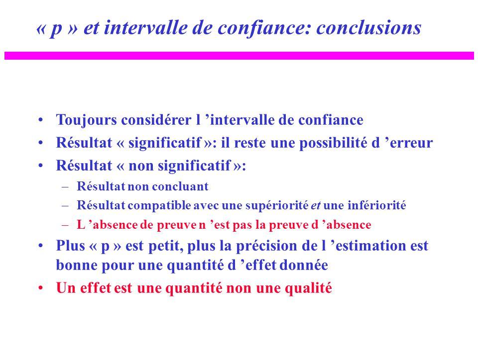 « p » et intervalle de confiance: conclusions