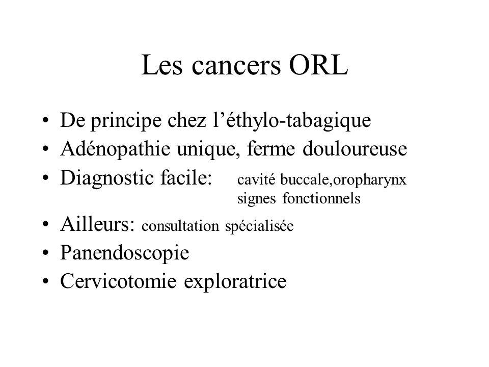 Les cancers ORL De principe chez l'éthylo-tabagique