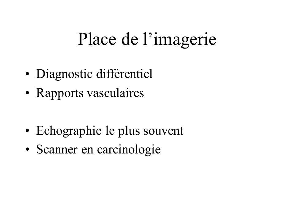 Place de l'imagerie Diagnostic différentiel Rapports vasculaires