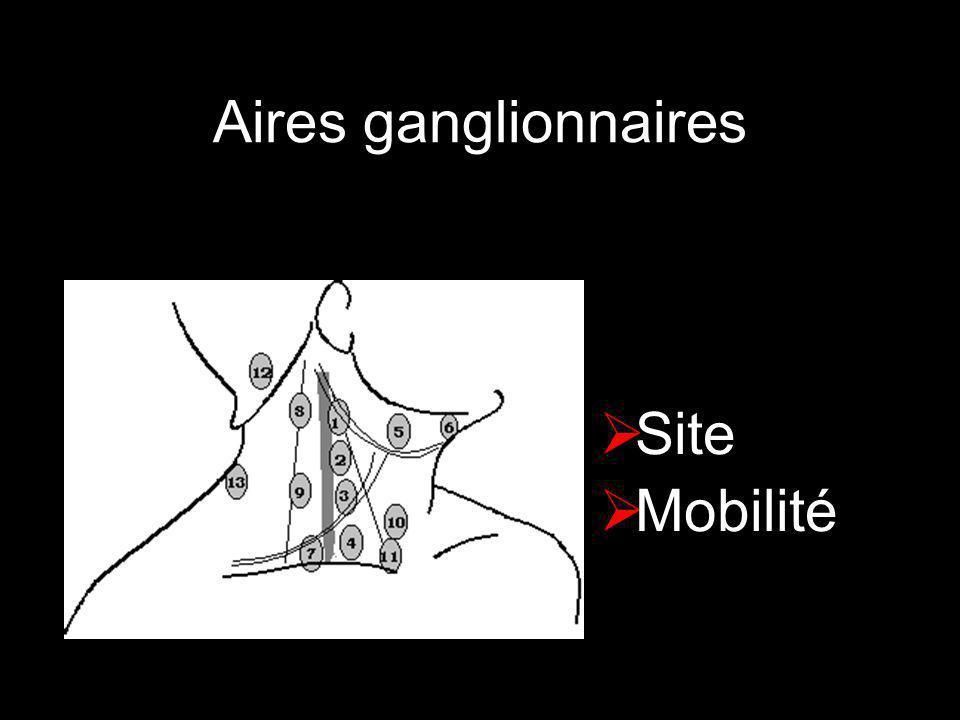 Aires ganglionnaires Site Mobilité