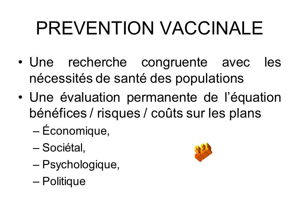 PREVENTION VACCINALE Une recherche congruente avec les nécessités de santé des populations.