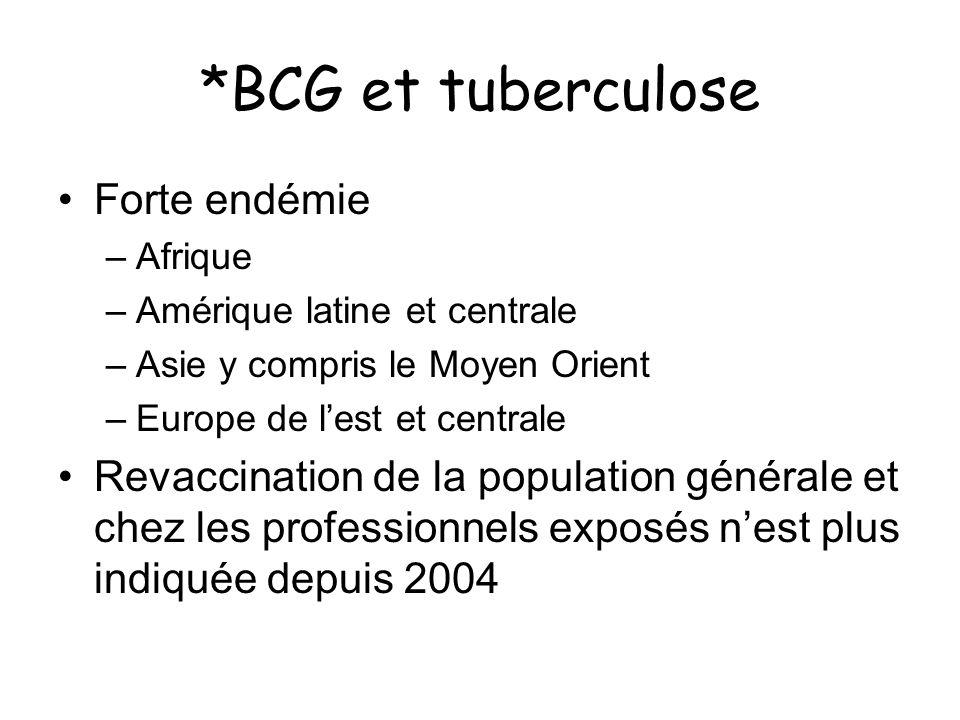 *BCG et tuberculose Forte endémie
